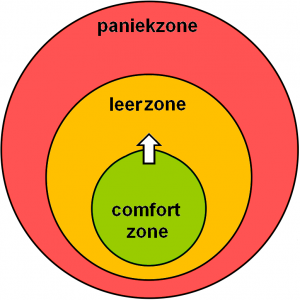 Comfortzone 1b